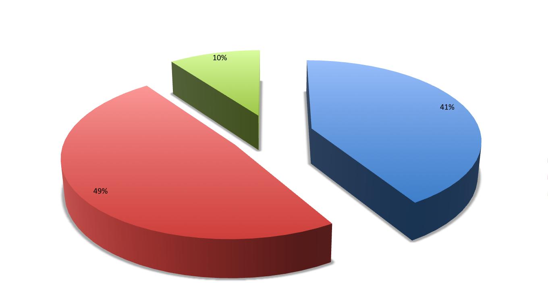 Comprare casa milano e brianza sondaggio agenzia for Comprare casa a milano