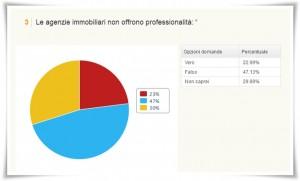 qualità agenzie immobiliari in Brianza